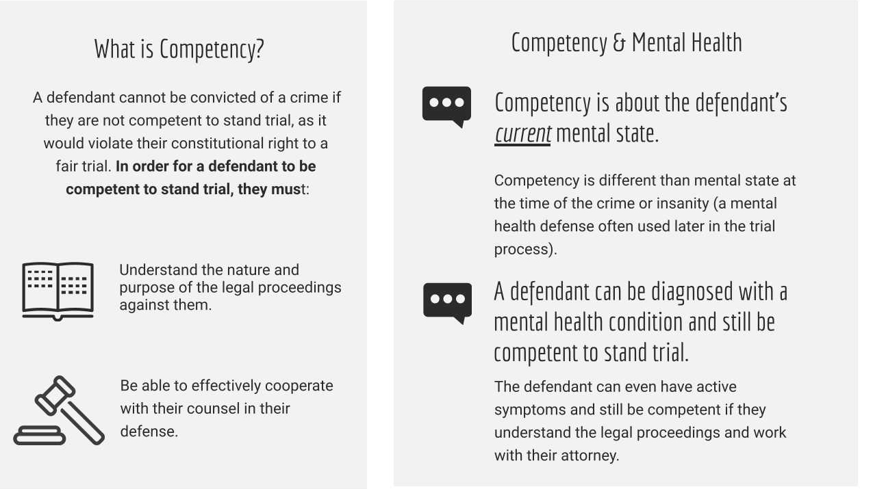 what is competency copy
